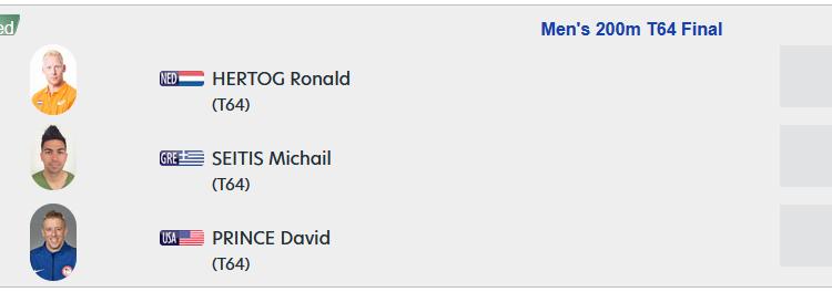 20191109 Ronald Hertog is WK 200m